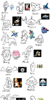 Drawing Pokemon from Memory Challenge by BlazeDGO