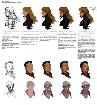 Rendering tips by Smirtouille