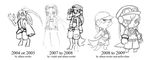 main character evolution by Allaze-eroler