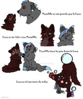 Spanish Comic for School by Moonfrostwolf