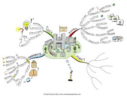 Homeless cure Mind Map by Creativeinspiration
