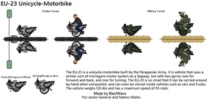EU-23 Unicycle-Motorbike by BlastWaves