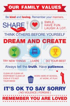 Family Rules Poster by johnmisael