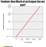 Fandom - Eragon by Balmung6