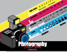 Photography Cheat Sheet by Oo1o111