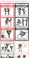 Homestuck Troll Relationships Guide by ThisAccountIsDead462