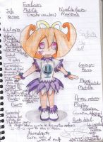Safaia the doll by Nite3007