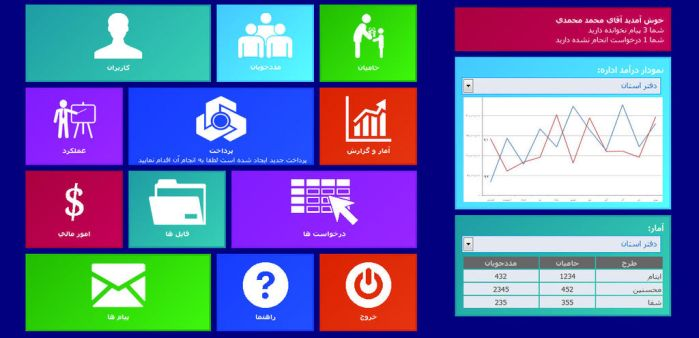 Windows 8 web interface by zardoshti