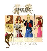 Dissidia Aces 2nd Cycle - Zell by SophieBrigitteXD