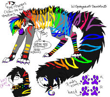 Ref.sheet for Zeyna by ProtoSykeLegacy