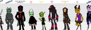 TBF Contestant Height Chart by Skarita