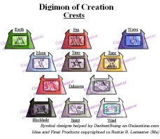 Digimon of Creation Crests by Rose-Laxzi