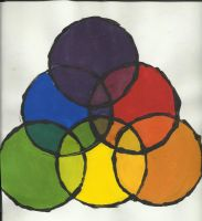 Color Wheel of Sorts... by Insanity-C