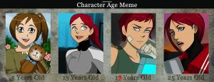 Age meme: Spartan A54 by WinterSpectrum