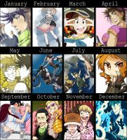 + 2014 Art Summary + by KajikoKylance