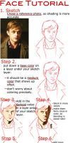 Realistic Face Tutorial by SozoArtist