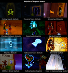 Kingdom Hearts Keyholes by montey4