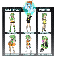 PG Outfit Meme: Gummi by Lexial-XIII