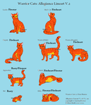 Firestar's Stages by skyclan199
