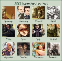 2010 progression meme by oneoftwo