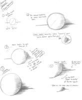 Cross Hatching Tutorial by lcpatchworkheart