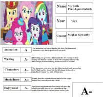 MLP Equetria Girls Review by penguinlover4