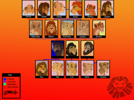 Lion King Family Tree 2 by Tegan03