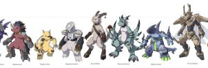 Child-level Digimon Height Chart by Garmmon