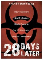 28 Days Later Poster by PurityOfEssence