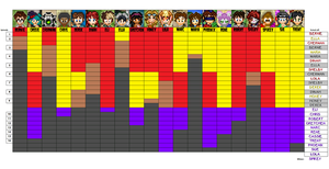 SFC ORG 3 Progress Chart by bad-asp