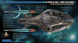 Theurgy-class Starship Schematics | Dorsal View by Auctor-Lucan