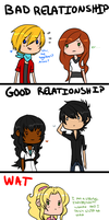 RELATIONSHIPS by Pharos-Chan