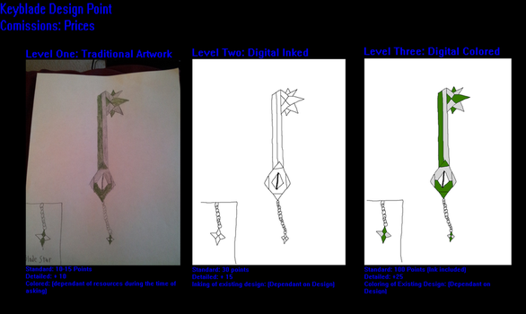 Keyblade Designs: Commission List by Wolf-Prince-Leon