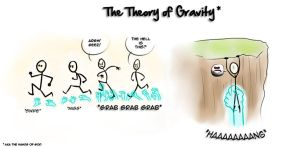 The Theory of Gravity by Izzki
