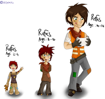 Deponia - .: Rufus grow up:. by xX-Jarira-Xx