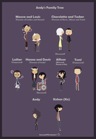 Andy's Family Tree by Immonia