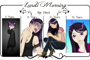 Age Meme - Lundi Morning by Lyrialia