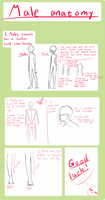 Tutorial Male by saifeng