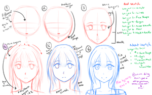 Headshot Tutorial by Amaizusan