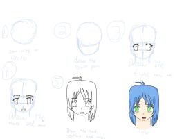 Anime Face Tutorial by archwings99