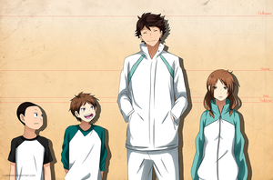 Height difference by Yuminari