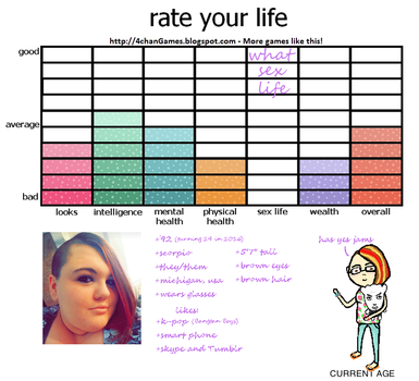 Rate your life meme by ExcuseMyCourage