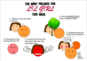 The many failures of LIL GIRL by realtimelord