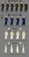 Runnicai Military Uniforms by Celesta1805