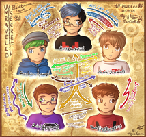 .: Unraveled Secrets: -  Relationship chart :. by AquaGD