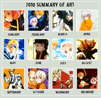 2010 Summary of Derp by ZombieDaisuke