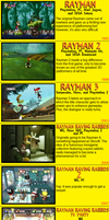 History of Rayman (Main console titles) by RyanSilberman