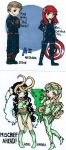 Steve and Natasha, Loki and Amora by WhatItMeansToBeHuman
