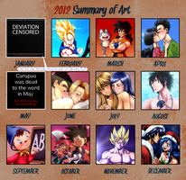 Carapau's 2012 Summary of Art by carapau