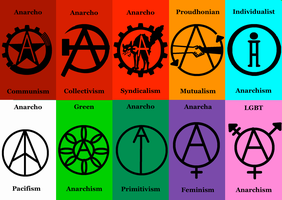 Anarchist Symbols by MyLittleTripod
